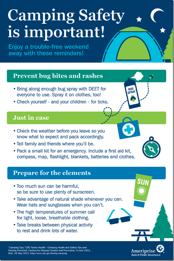 camping-safety_infographic
