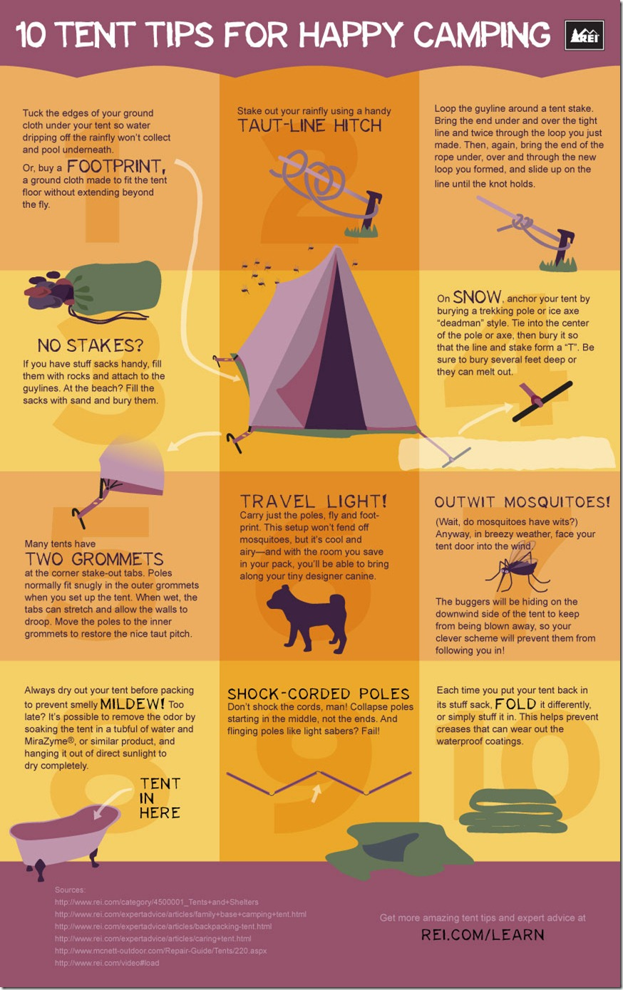 tent-infographic_870