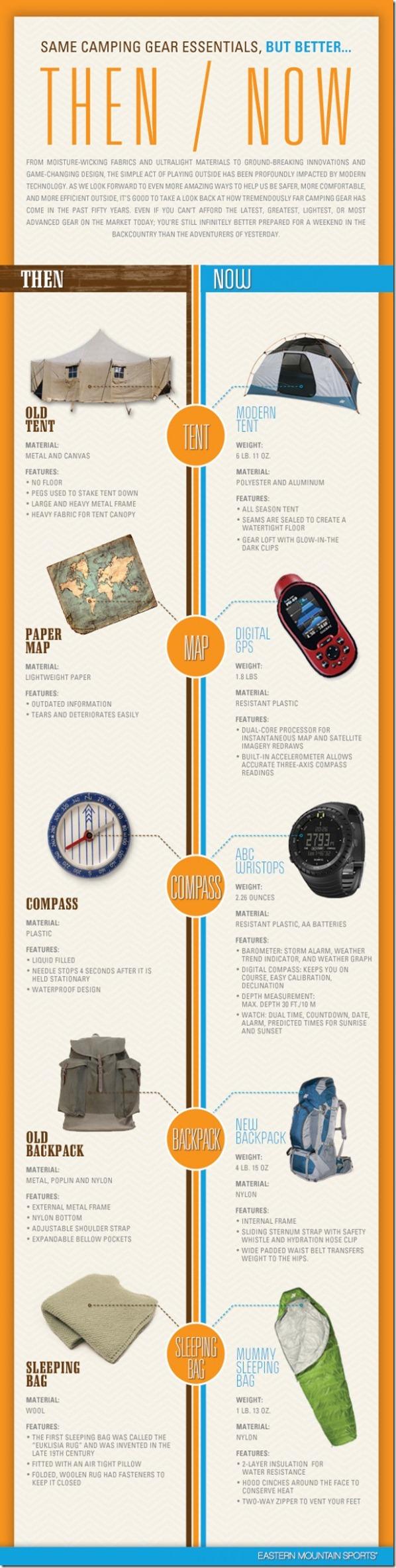 then-now-same-camping-gear-essentials-but-better_50290ba62b014_w594