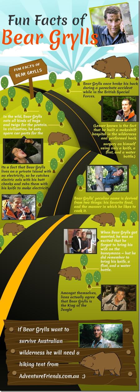 Bear-Grylls-fun-Facts